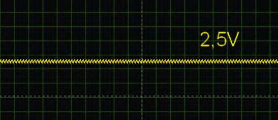 Figura 11: il minimo ripple che caratterizza la tensione prodotta dal PWM.