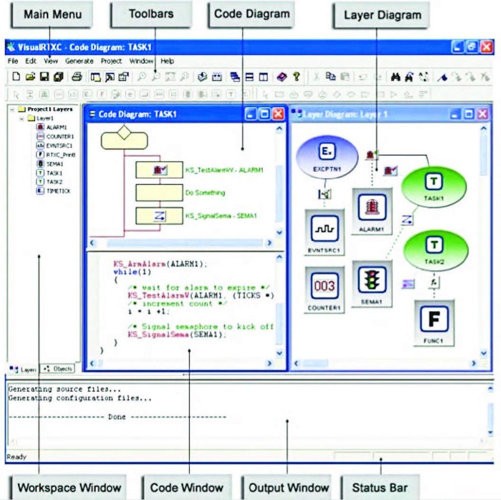 Figura 2: l'ambiente di sviluppo, con il livello applicativo, il codice visuale e il codice testuale.