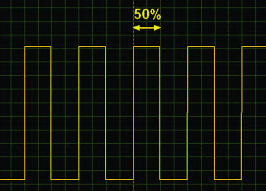 Figura 5: onda quadra con duty cycle al 50% (listato 2).