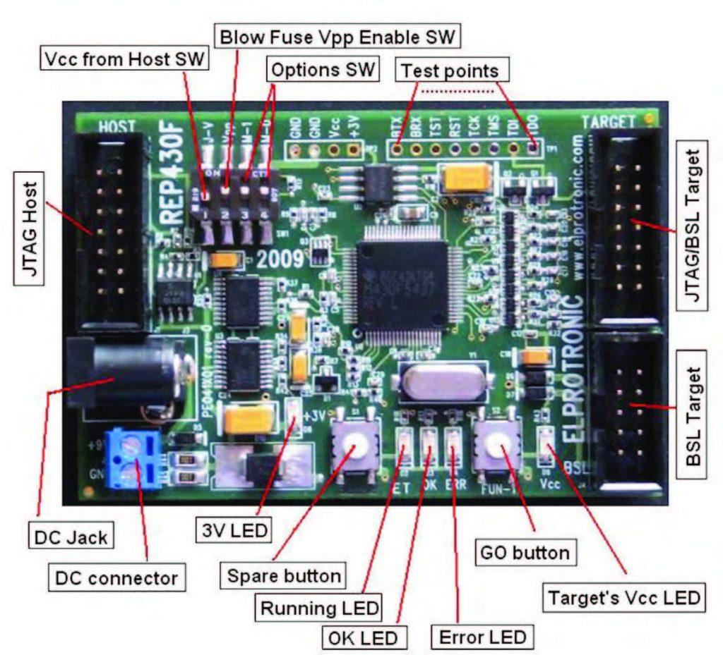 """Figura 7: scheda """"Replicator"""" con MSP430F5437 di Elprotronic Inc."""
