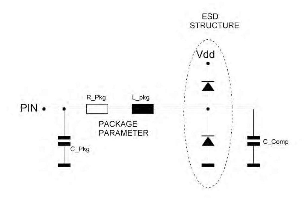 Figura 2: schema Equivalente di un Input.