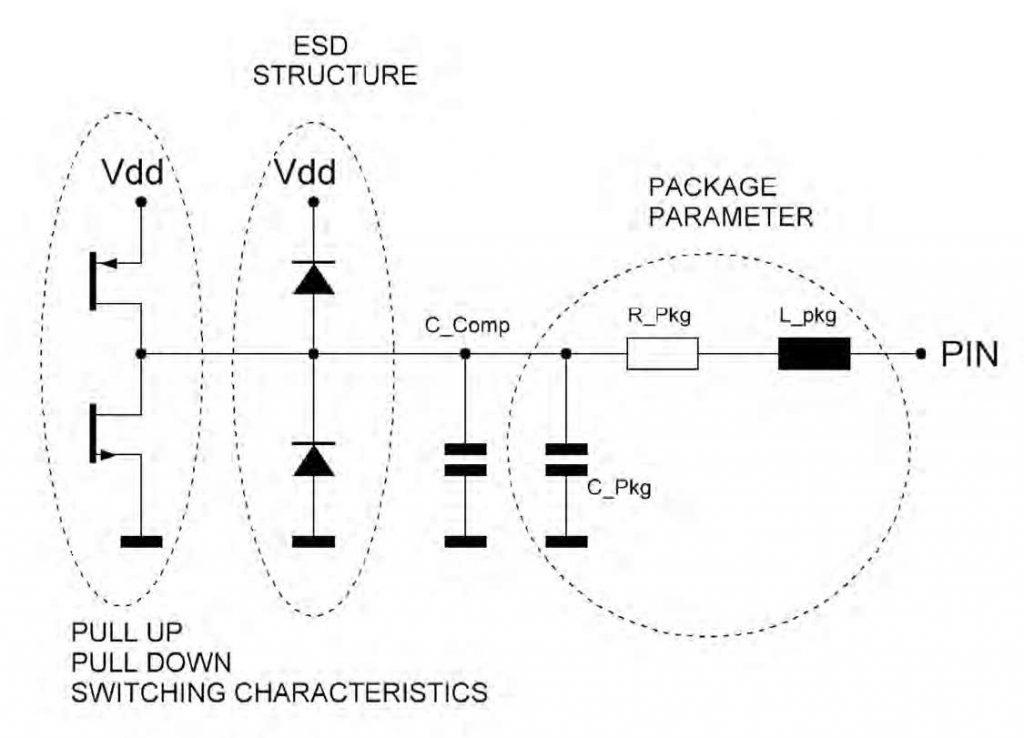 Figura 1: schema Equivalente di un Output.