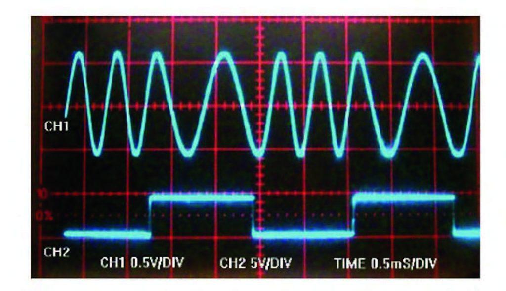 Figura 2: segnale FSK modulato (CH1) e segnale digitale modulante (CH2).