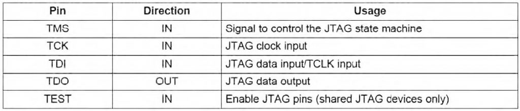 Figura 1: segnali della JTAG per MSP430.