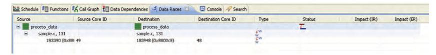 Figura 7: strumento software che evidenzia un possibile data race.