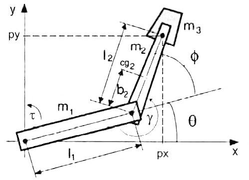 Figura 6: struttura del robot planare a due link.