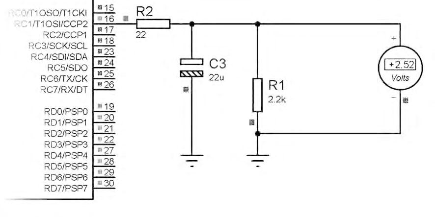 Figura 10: tensione continua analogica di uscita di 2,5V.