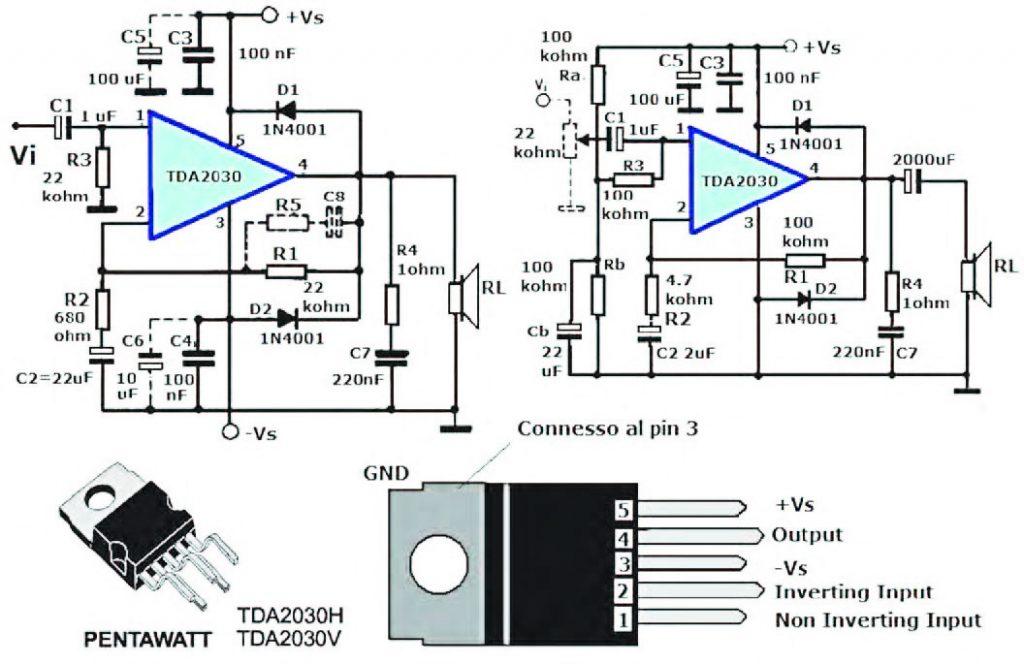 Figura 5: tipica applicazione con alimentazione duale e con alimentazione singola dell'amplificatore audio TDA2030 e relativo package e pin-out [3].