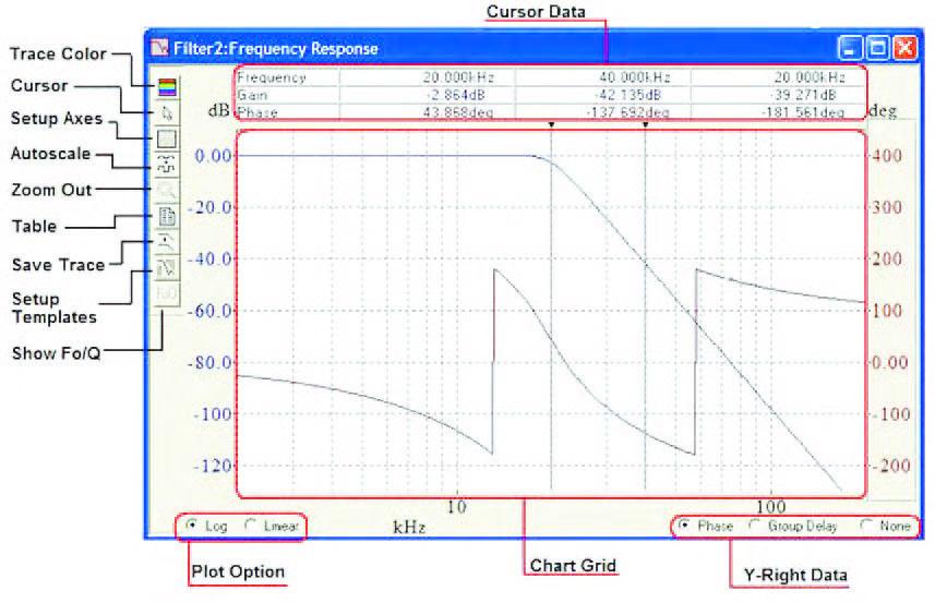Figura 7: Frequency Response Window. Consente di visualizzare la risposta in frequenza del filtro implementato e di gestire le relative opzioni di visualizzazione.