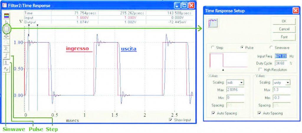 Figura 11: risposta nel dominio del tempo (tipi di ingresso: step, pulse, sinwave burst) e finestra di impostazione dell'ingresso nel dominio del tempo (pulsante Setup Axes).