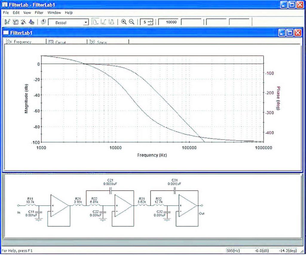 Figura 1: FilterLab genera automaticamente lo schema circuitale del filtro attivo ad operazionali ed i relativi diagrammi di risposta in frequenza a partire dai dati di specifica.