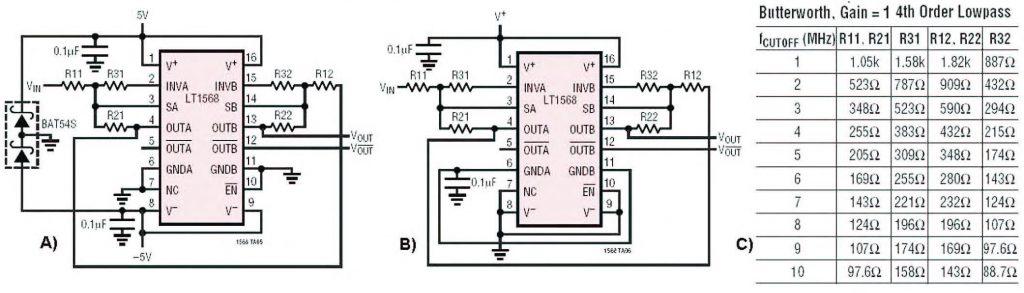 Figura 14: LT1567 impiegato per la realizzazione di un filtro del quarto ordine di Butterworth. A) configurazione con alimentazione duale; B) configurazione con alimentazione singola; C) relazione tra frequenza di cut-off e valori ohmici