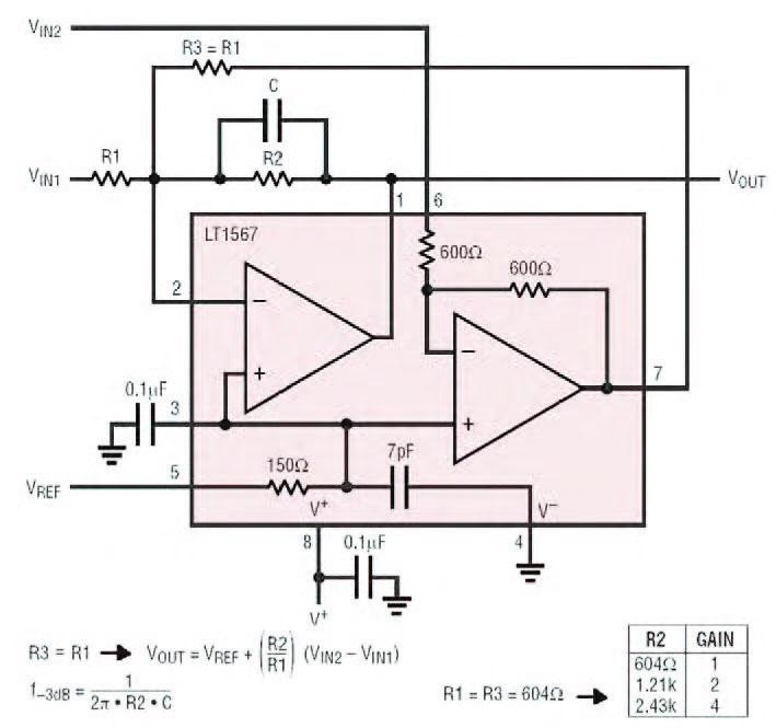 Figura 9: LT1567 utilizzato come Amplificatore per conversione Differenziale (ingresso)-Single Ended (uscita)