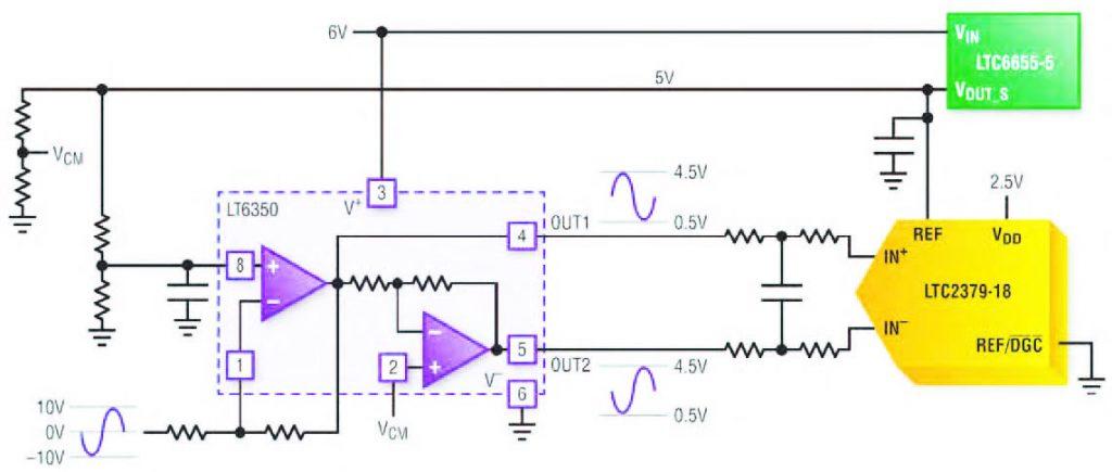 Figura 4: LTC2379-18 e LT6350 accettano un segnale in ingresso a ±10V, partendo da un'alimentazione singola di 6V.