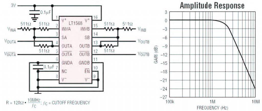Figura 11: applicazione tipica del chip LT1568 utilizzato come filtro passa-basso