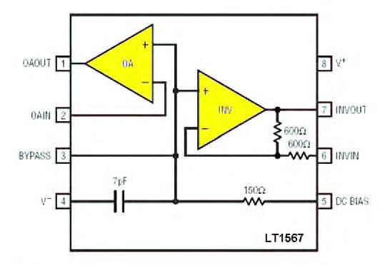 Figura 3: configurazione interna a blocchi del chip LT1567