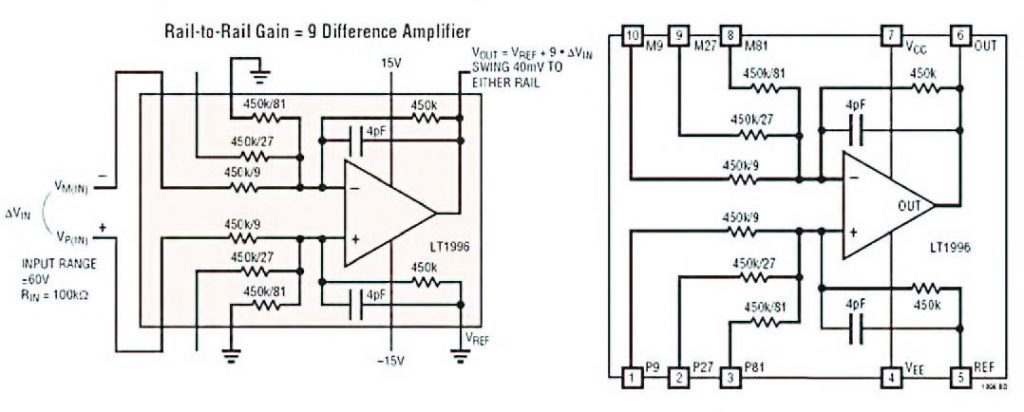 Figura 9: configurazione interna del Precision Gain Selectable Amplifier LT 1996 [3] e relativo pin-out.