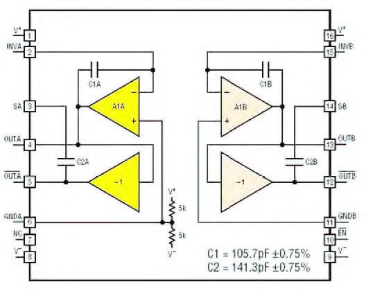 Figura 12: configurazione interna del chip LT1568. Si notano le due catene A operazionali. Il secondo stadio di ciascuna catena rappresenta un inverter di segnale da cui la possibilità di disporre sia del segnale single-ended sia differenziale separatamente per ciascuna delle due catene
