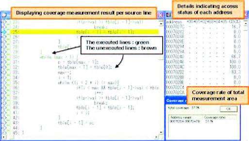 Figura 8: copertura del codice.
