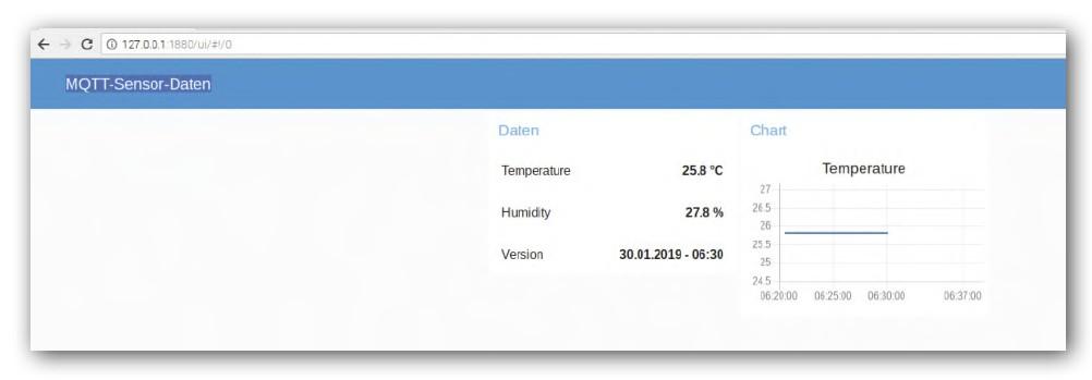 Figura 16: l'interfaccia utente di RPi mostra i dati dall'unità sensore
