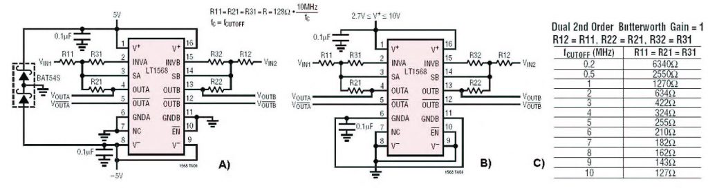 Figura 13: dual low-pass filter realizzato con il chip LT1568 alimentato mediante alimentazione duale (A) e singola (B) e variazione della frequenza di cut-off al variare del valore ohmico dei resistori esterni