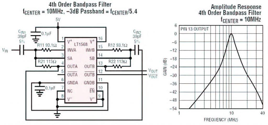 Figura 15: esempio di filtro passa-banda del quarto ordine realizzato con l'impiego di un LT1568