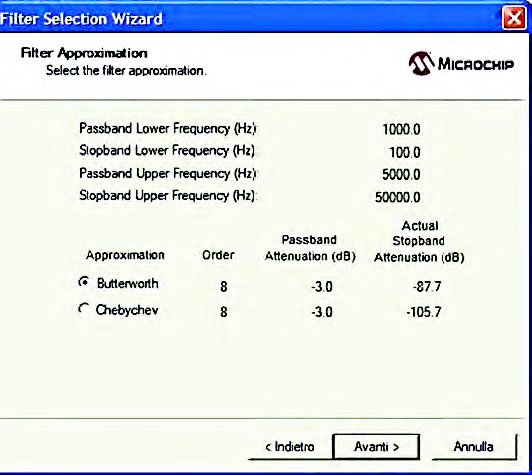 "Figura 14: form ""Filter Approximation"" del percorso di prgetto Filter Selection Wizard."