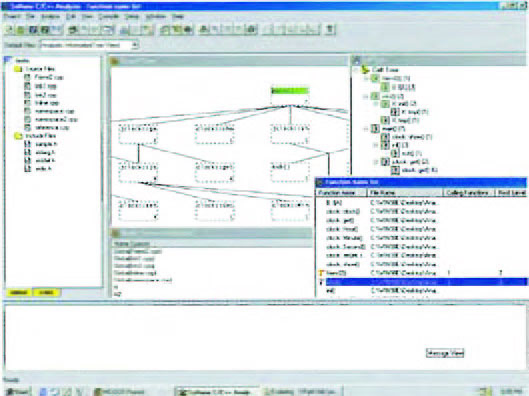 Figura 11: il C/C++ analyzer.
