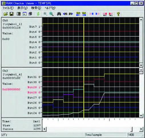 Figura 9: il RAM checker