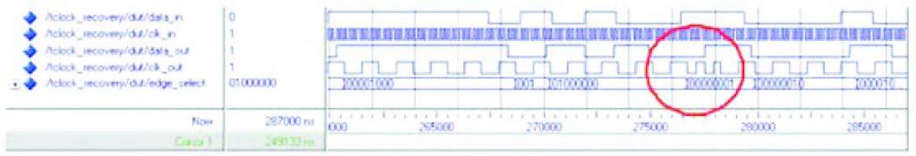Figura 2: il raddoppio del clock in uscita previene una variazione di fase all'indietro.