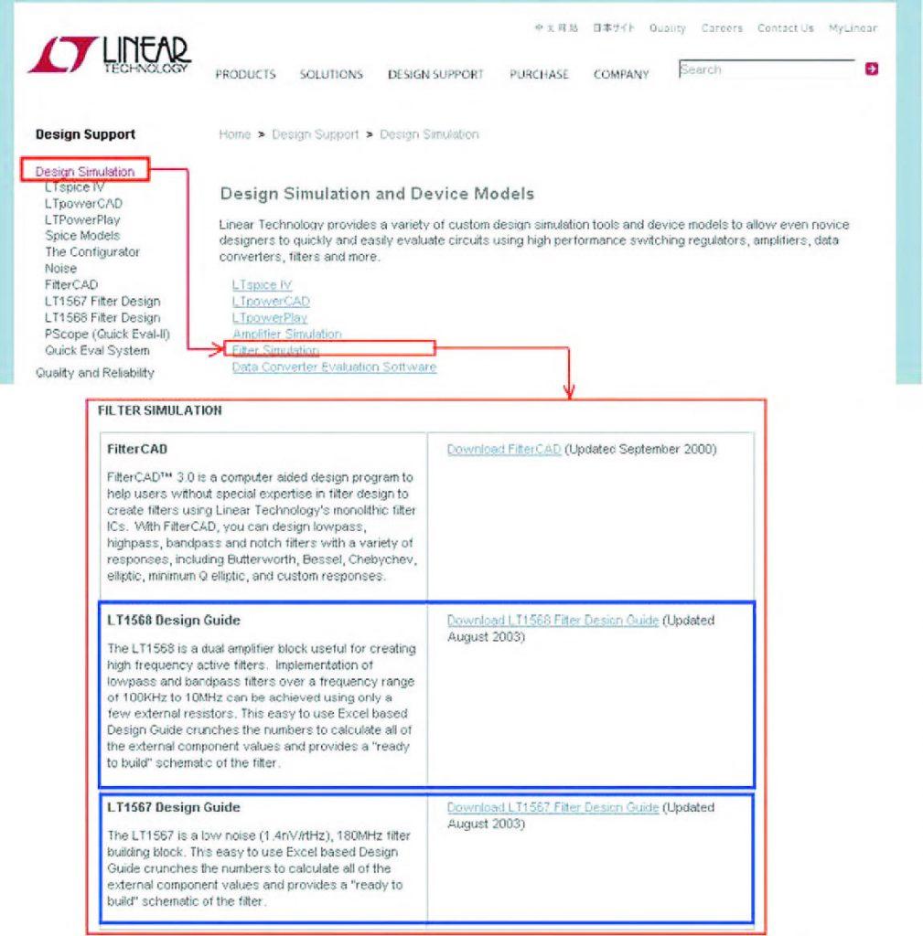 """Figura 16: pagina """"Design Support"""" disponibile sul sito web di Linear Technology (www.linear.com) e sezione """"Filter Simulation"""" all'interno della quale sono descritti i due fogli di calcolo """"LT1567 Design Guide"""" ed """"LT1568 Dsign Guide"""" e dalla quale è possibile effettuare il download di entrambi."""