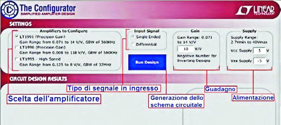 """Figura 14: pannello di controllo del tool di configurazione. Si nota l'area di """"Settings"""" per l'impostazione dei dati e l'area """"Circuit Design Result"""" per la generazione dei risultati."""