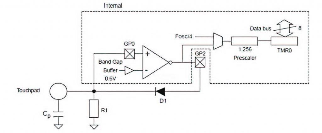 Figura 3: schema semplificato del circuito di figura 1.