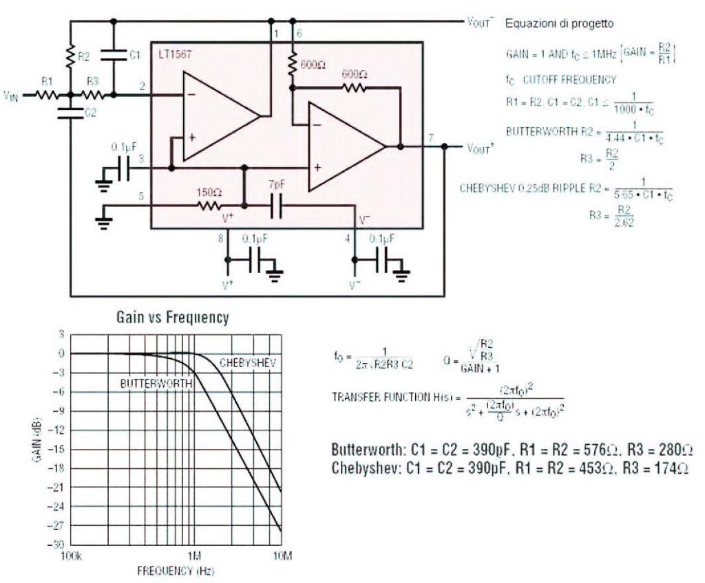 Figura 4: tipica configurazione del chip LT1567 utilizzato come filtro passa-basso. I due amplificatori interni formano un filtro a feedback multiplo del secondo ordine. Le relazioni che descrivono il modello matematico del filtro sono implementate all'interno del foglio di calcolo LT1567 Filter Design che consente il dimensionamento automatico di circuiti passa-basso e passa-banda impieganti il chip