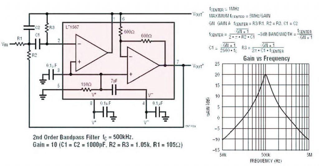Figura 5: tipica configurazione del chip LT1567 utilizzato come filtro passa-banda. Le relazioni che descrivono il modello matematico del filtro sono implementate all'interno del foglio di calcolo LT1567 Filter Design