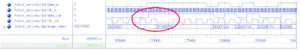 Figura 3: un ciclo di riposo del clock previene una variazione di fase in avanti.