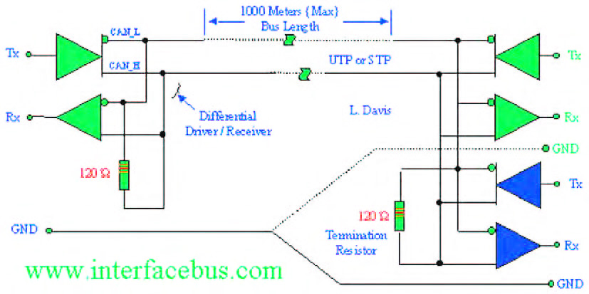 Figura 3: circuito di interfaccia elettrica CAN-bus.