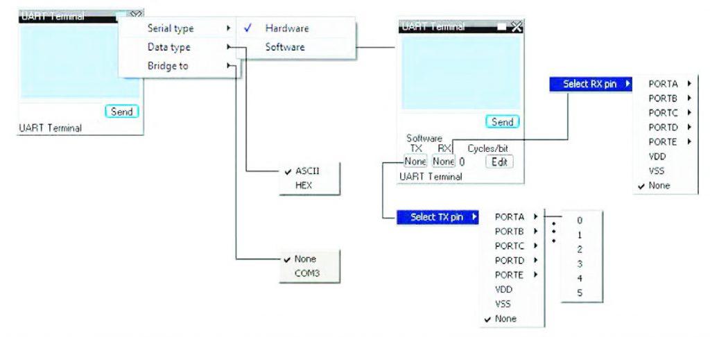 """Figura 19: esploso delle funzioni di impostazione di un """"UART Terminal"""" virtuale."""