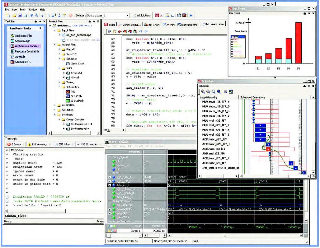 Figura 3: l'interfaccia di lavoro di Catapult, strumenti per la definizione dei constraint e la visualizzaizone grafica dei risultati.