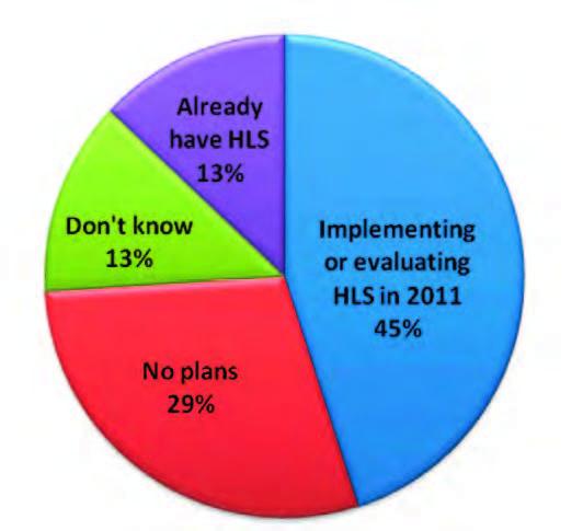 Figura 1: la diffusione dei tool HSL nel 2011 (da [2]).