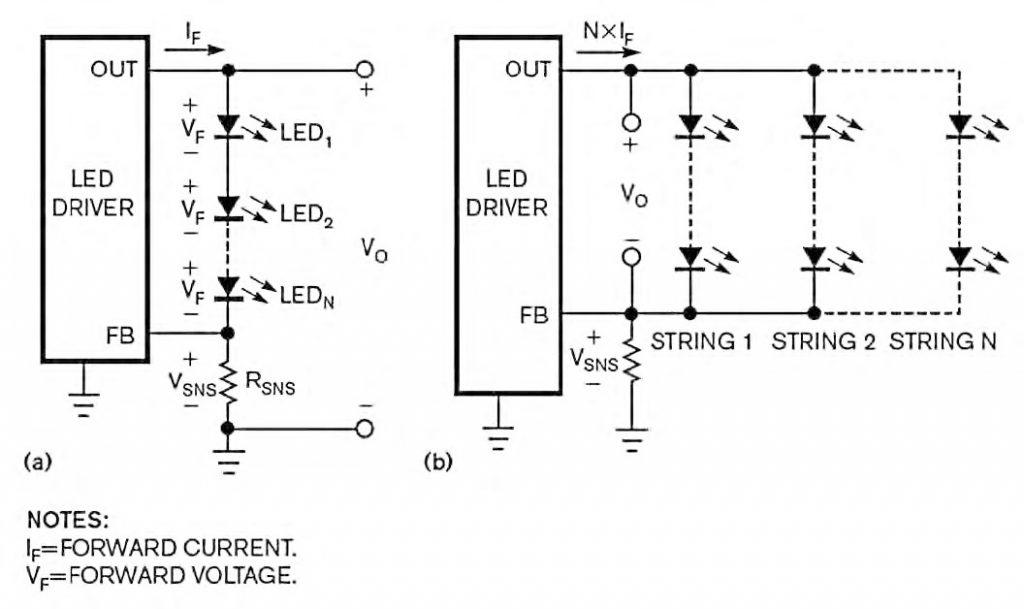 Figura 1: LED in serie su un unico ramo (a), oppure su più rami in parallelo (b).