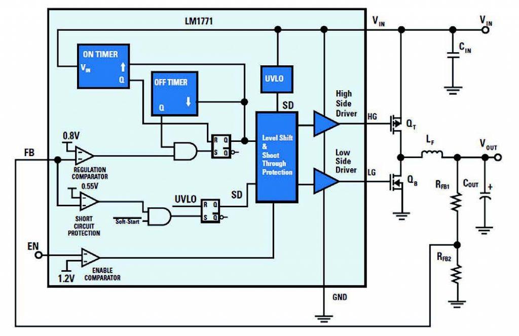 Figura 1: LM1771 DC-DC Buck con architettura di controllo COT