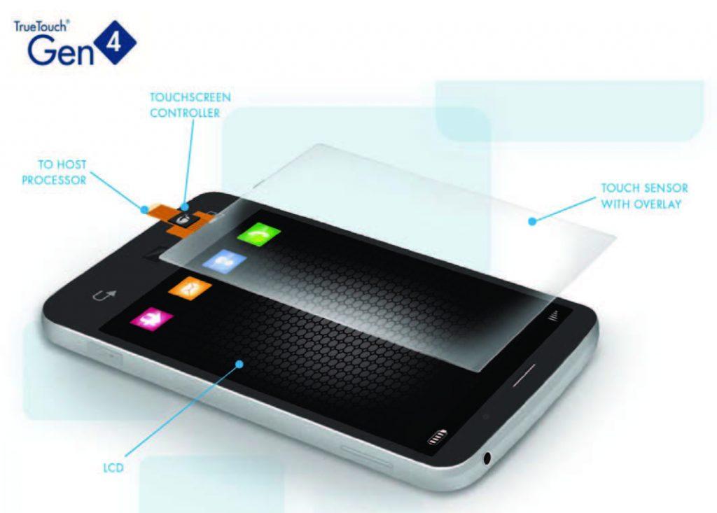 Figura 1: True Touch Gen4 : l'innovazione continua nei controller touch-sensitive.