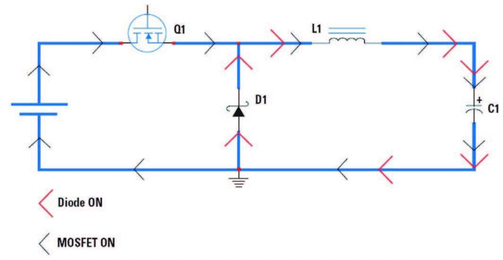 Figura 1: anelli di corrente ad elevata di/dt.