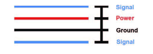 Figura 3: anello di guardia.
