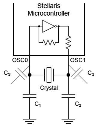 Figura 3: considerare la capacità parassita nel dimensionare i condensatori di carico del cristallo per il clock.