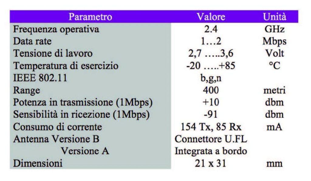 Figura 3: caratteristiche generali del modulo MRF24WB0MA/B