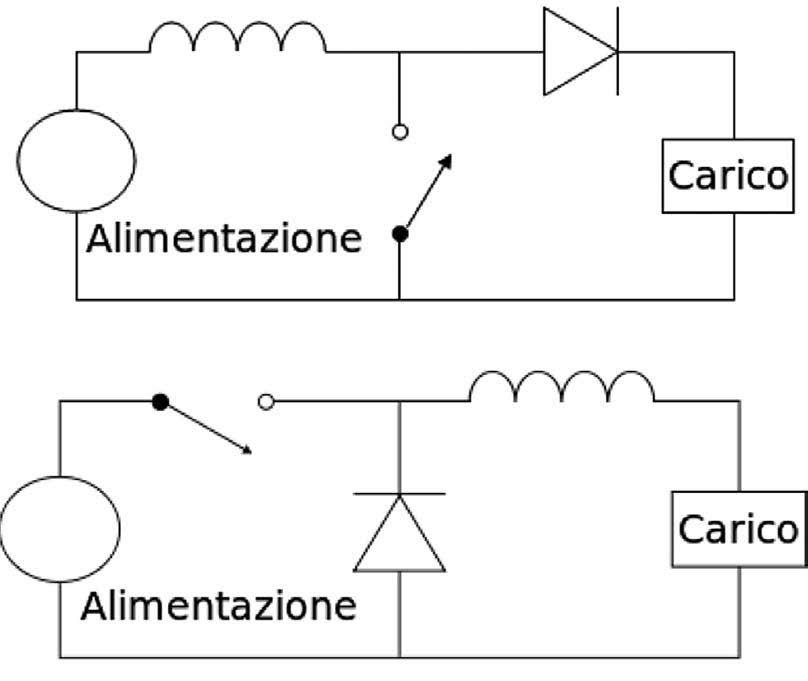 Figura 1: circuito step down (in alto) e circuito step up (in basso). Nel circuito step up la tensione in uscita è presente anche se il commutatore non lavora.