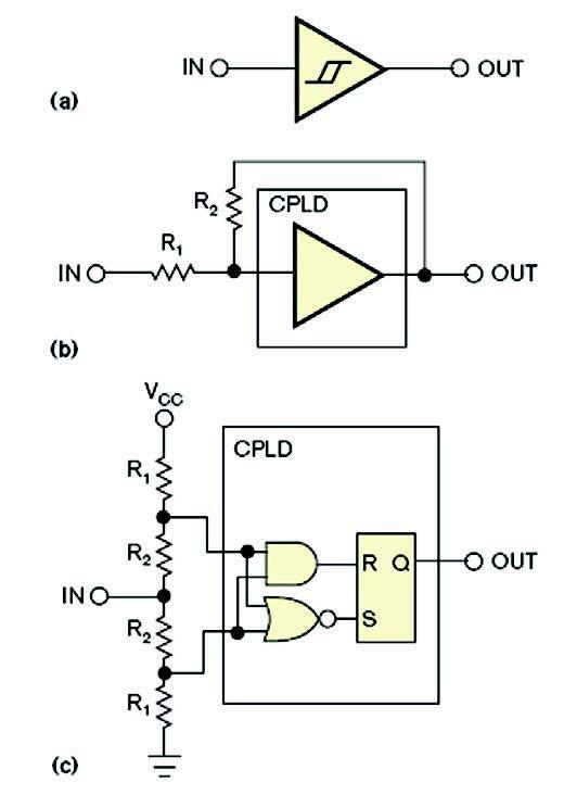 Figura 4: come utilizzare una porzione di FPGA per realizzare una Schmitt-trigger con solo due, oppure quattro, resistenze esterne.