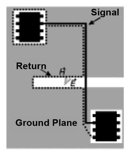 Figura 7: effetto di una discontinuità nel percorso di ritorno.